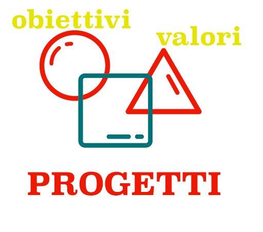 progetti obiettivi valori